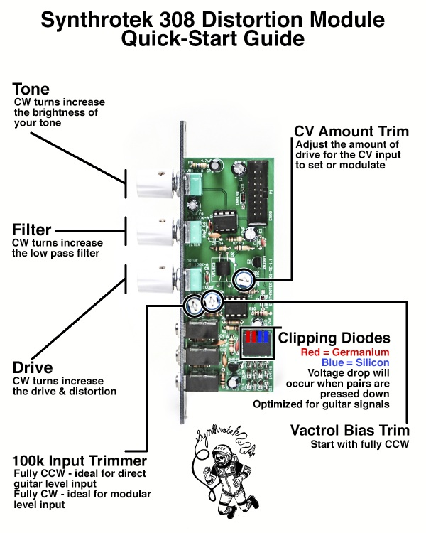 308 Distortion Module Kit